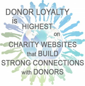 donor loyalty2 295x300 Internet Marketing for Nonprofits