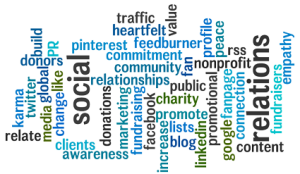 wordle sm 300x174 Internet Marketing for Nonprofits