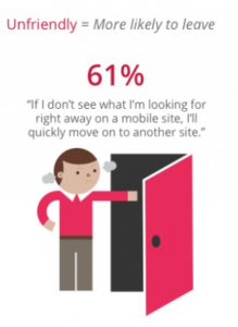 universities need mobile websites