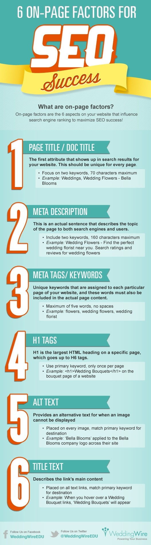 Use these steps to improve your SEO on-page strategy.