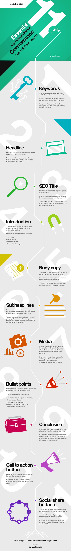 Copyblogger Cornerstone Content Infographic