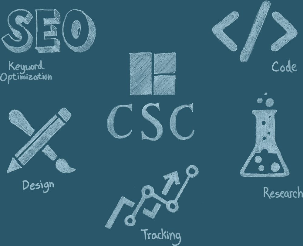 Before beginning work for CSC, we went through all possible aspects of the project.